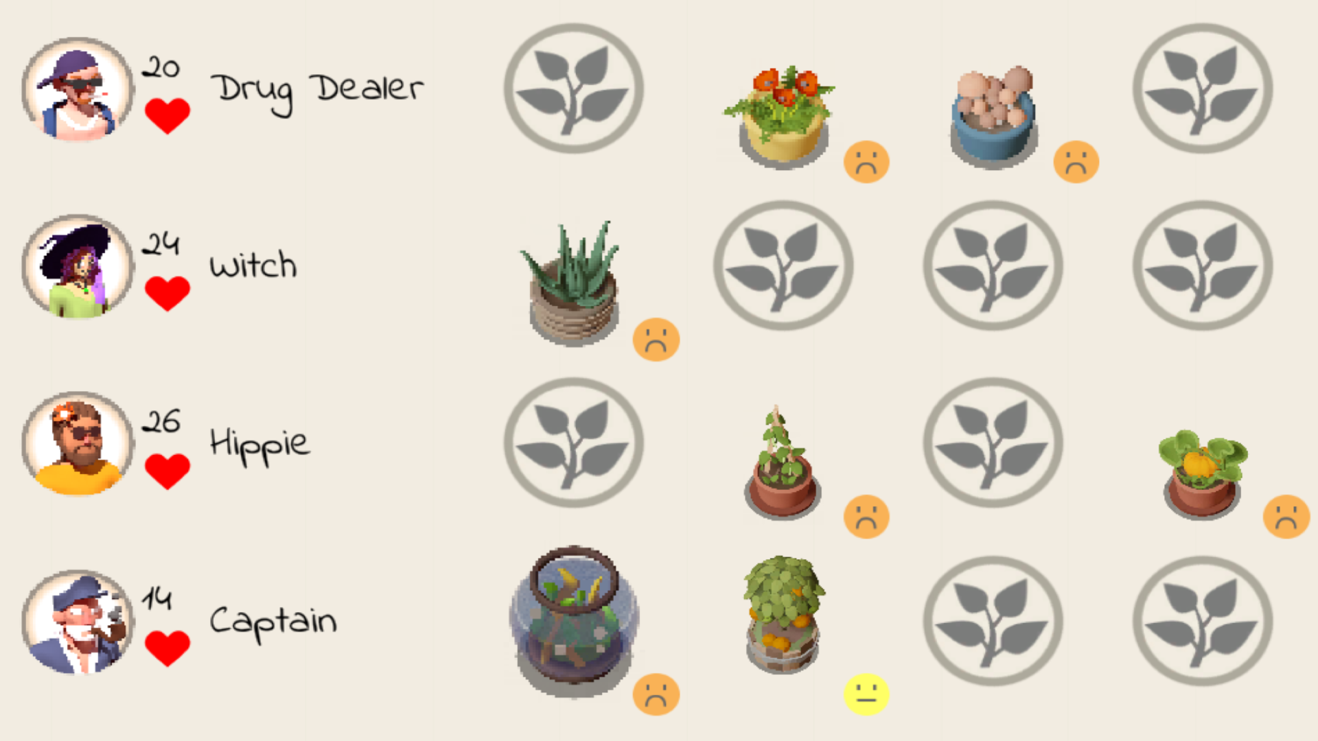 GPH_Plants